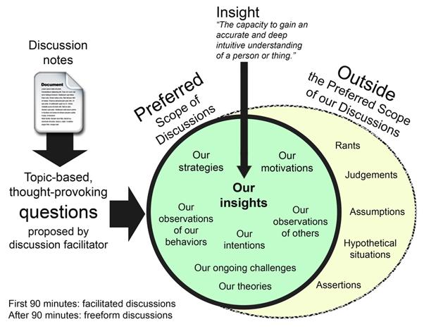 Critical literature review advantages and disadvantages photo 3
